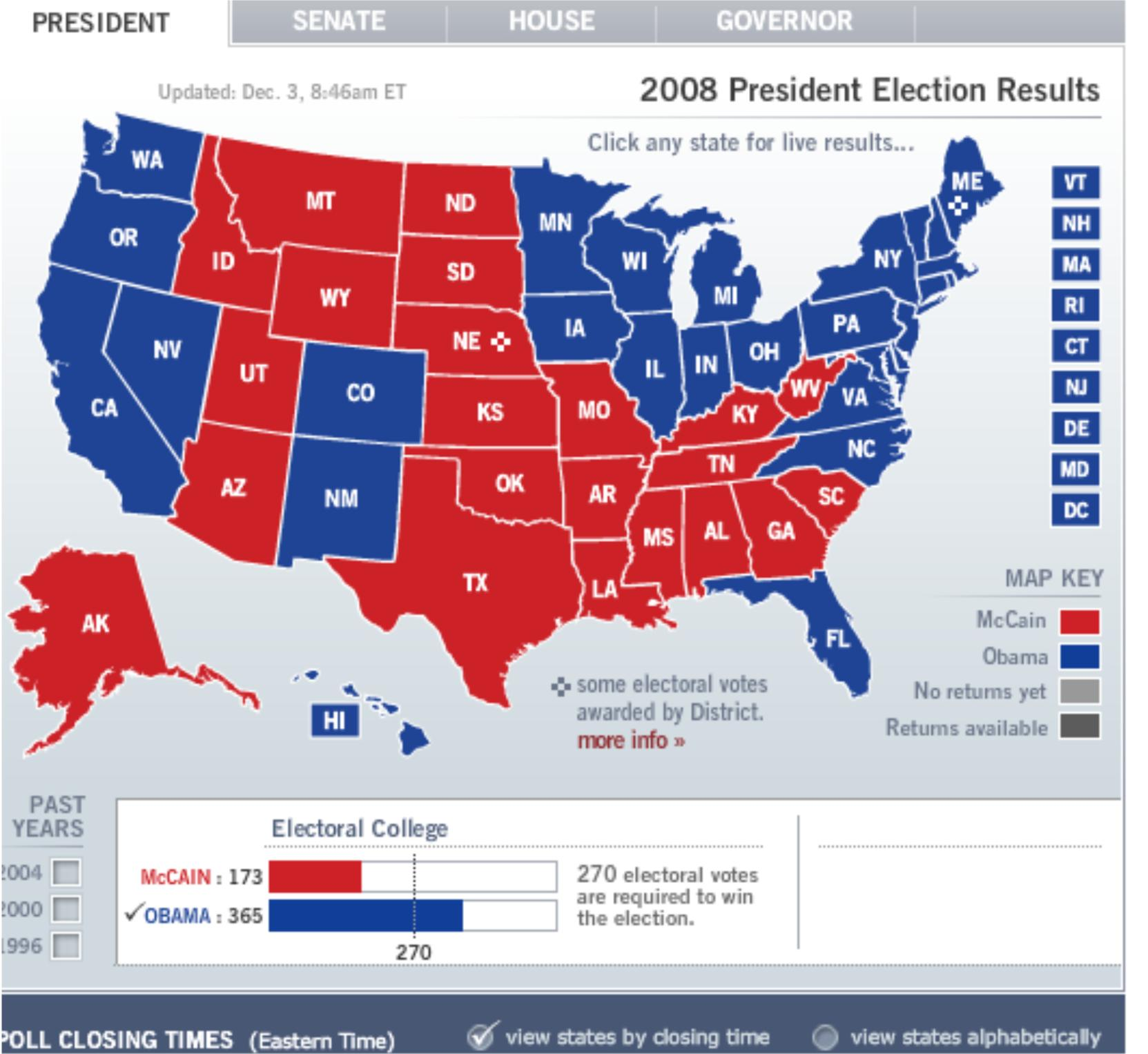 presidential election projections Use recent election results to get your 2016 prediction started states with split electoral votes are represented as purple, green, orange, or grey, depending on the split.